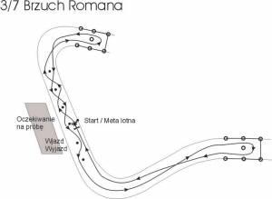 7 YTP 3 Brzuch Romana