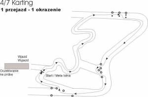 7 YTP 4 Karting